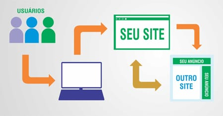 marketing digital para academia
