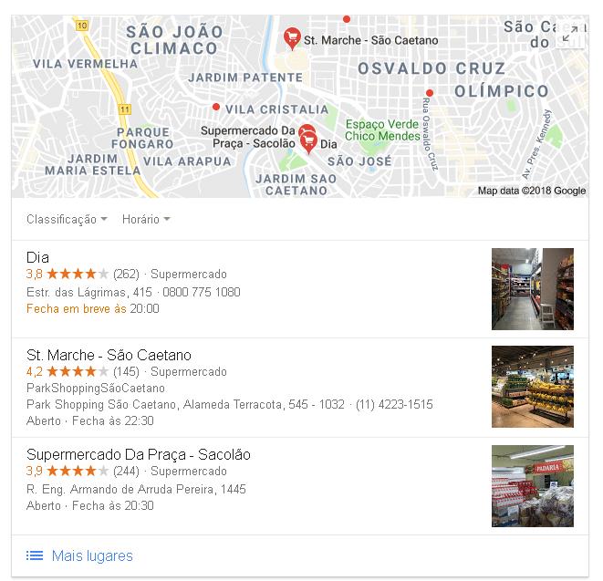 marketing digital para supermercado