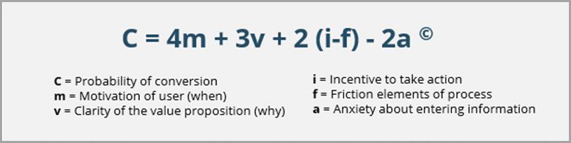 Equação da tava de conversão