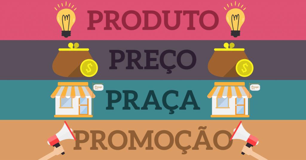 marketind de produto