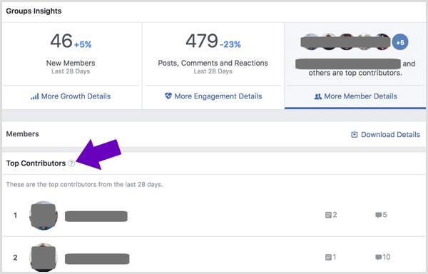 Facebook Para Empresas Dicas 5