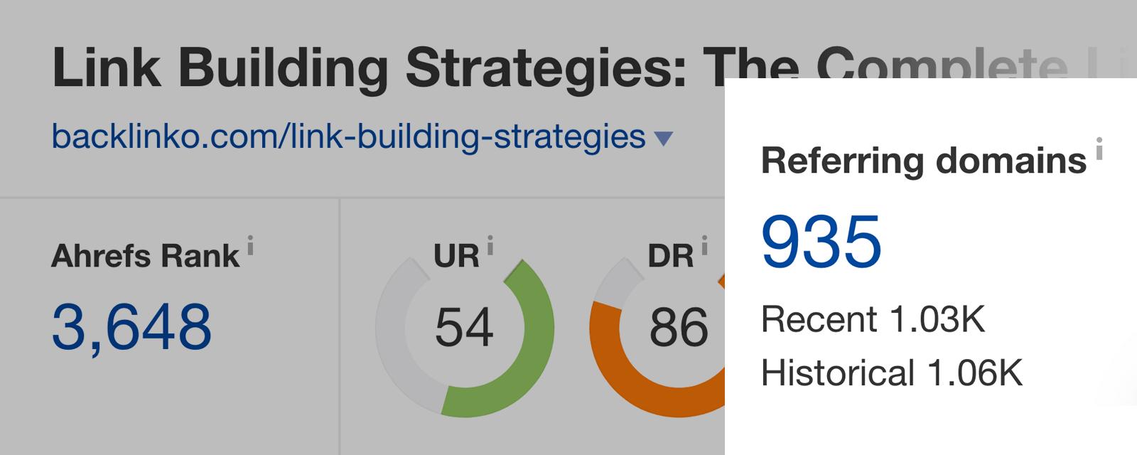 1585025611 7879 strategies referring domains
