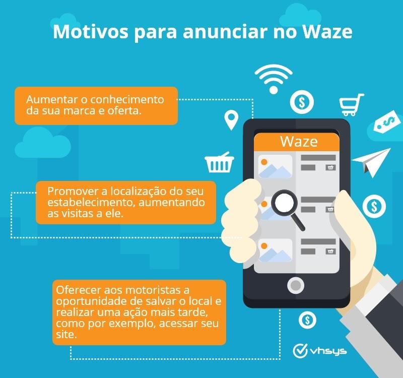 Como anunciar no Waze? Como funciona? Quanto custa? 5