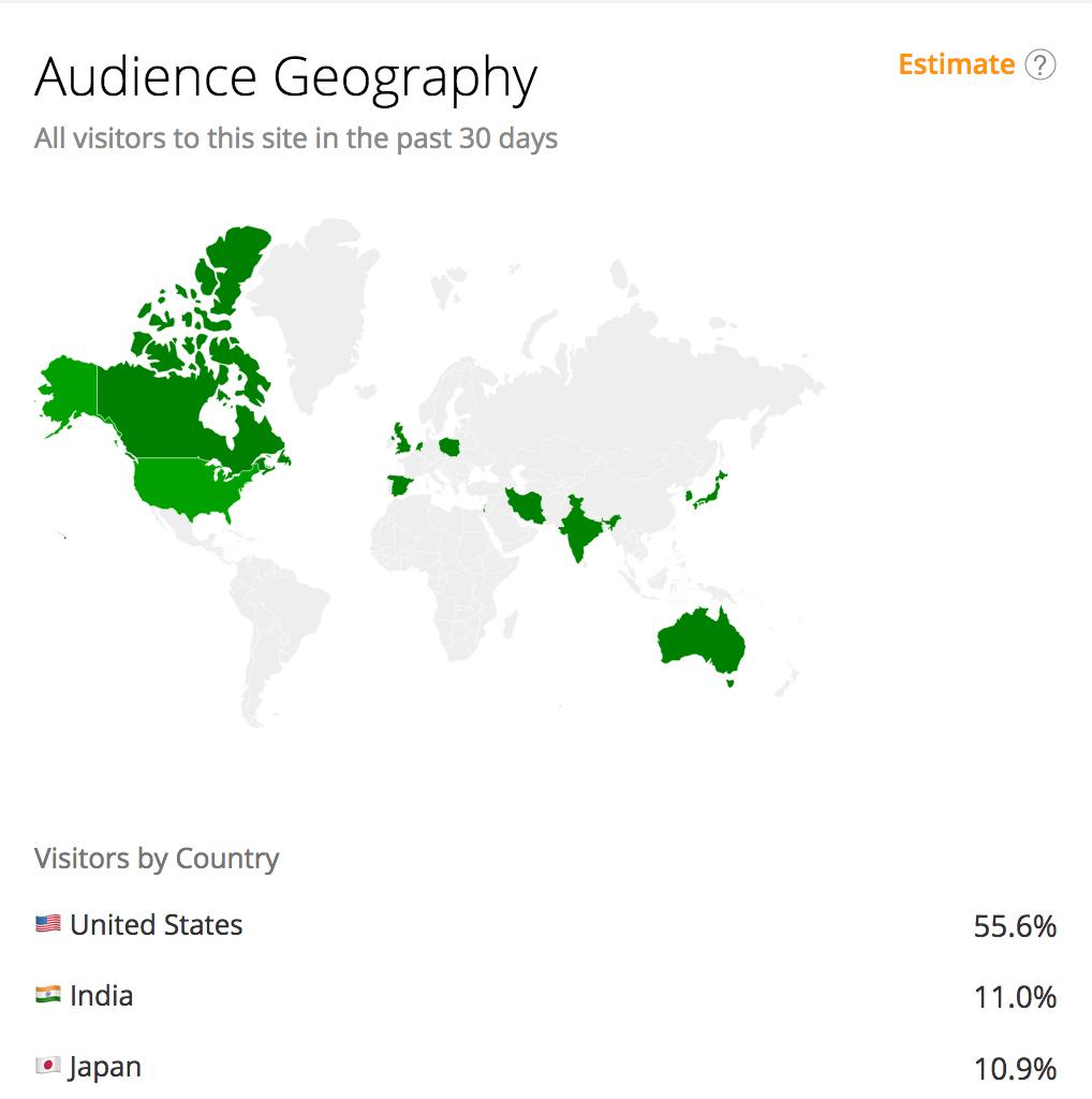 pesquisar a geografia do público usando o Alexa
