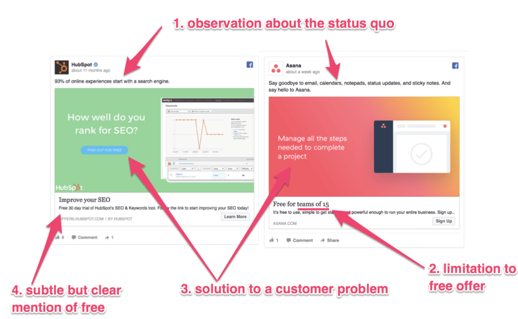 exemplo de modelo de anúncio do facebook