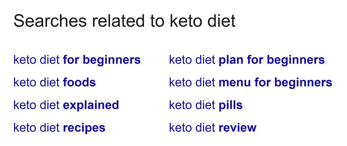 Pesquisa do Google - pesquisas relacionadas a