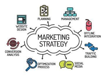 Diferentes Tipos De Marketing
