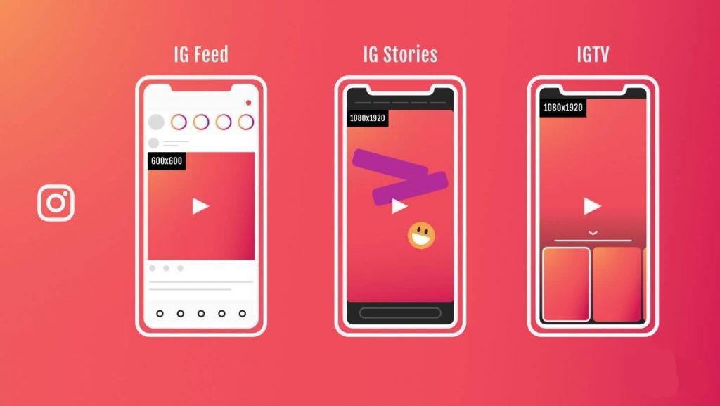 Como Usar Igtv Para Marketing