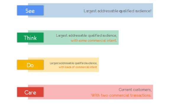 Estrutura De Marketing Para Orientar Sua Estrategia De B2b