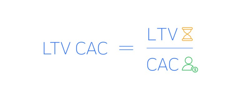 Como Calcular Ltv Cac E Por Que E Util