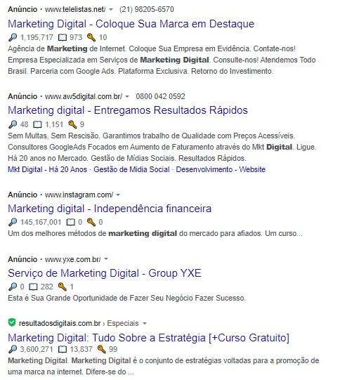 O Que E Google Ads