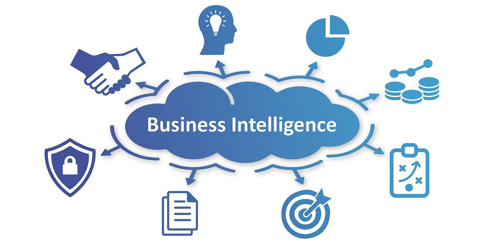 Exemplos De Business Intelignce