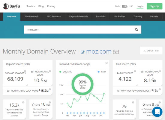 Domain Overview Moz