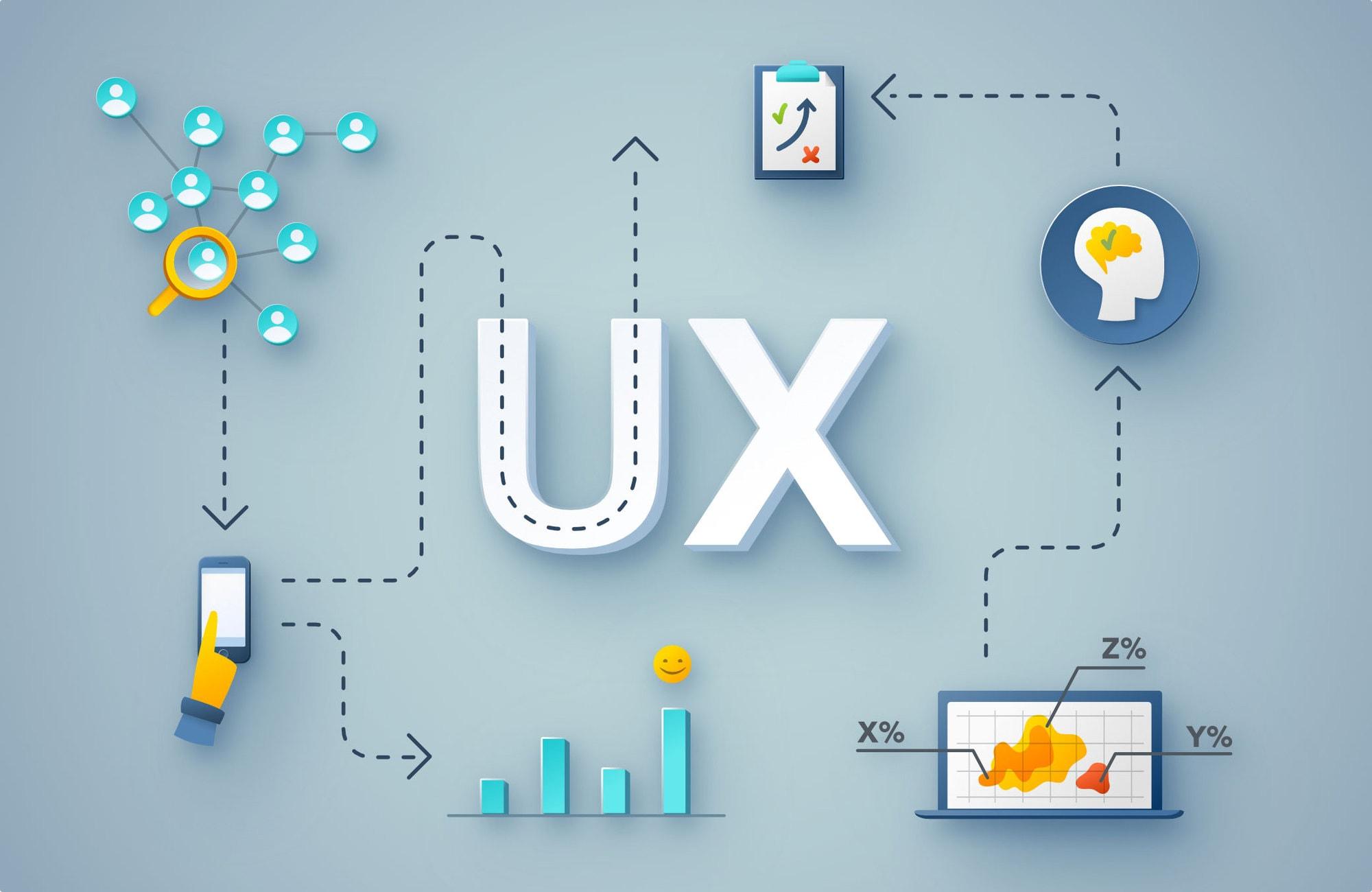 O Que E Ux Design