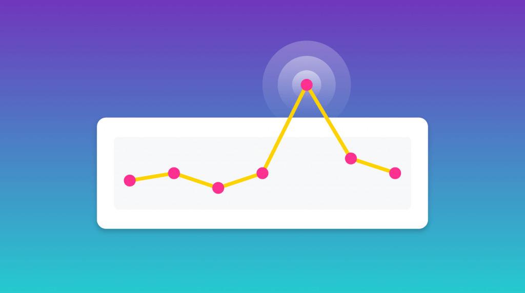 Como Medir O Roas De Uma Campanha De Marketing Digital