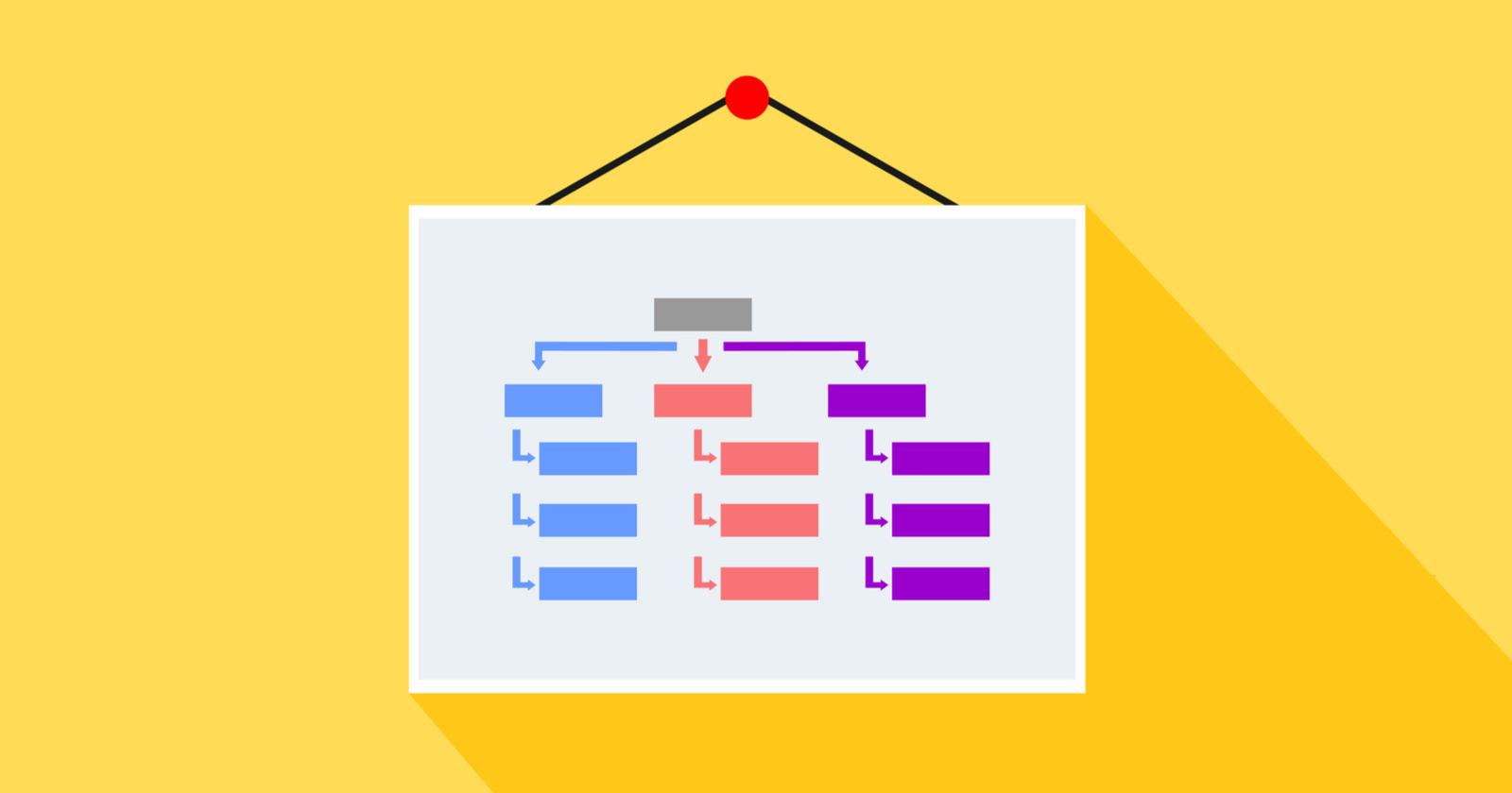 O Que E Sitemap E Como Usar